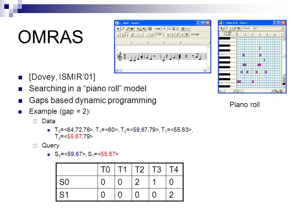OMRAS [Dovey, ISMIR'01] Searching in a piano roll model